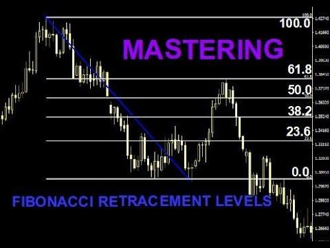 fibonacci trading video youtube