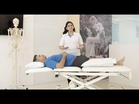 Complications Post Amputation - Physiopedia