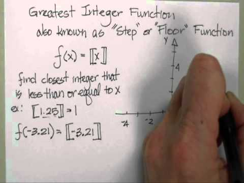The Greatest Integer Function (examples, solutions, videos ... on absolute value function, sine function, identity function, tangent function, cosine function, many to one function, trigonometric function, floor function, inverse variation function, one to one function, step function, rational function, logarithmic function, square function, reciprocal function, cubic function, squaring function, linear function, piecewise function, quadratic function,