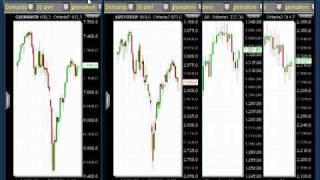 Analisi Mercati profste - 15 Aprile 2011