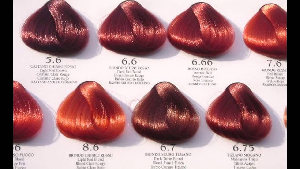 Shades Of Red ☆ different shades of red hair color chart red hair color chart