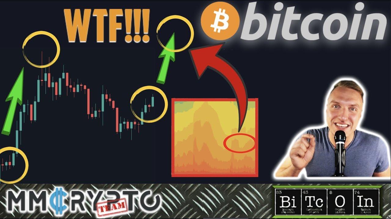 INSANE BITCOIN BREAKING NEWS!!! THIS BULLISH BTC DATA JUST FLASHED AN ALL TIME HIGH!!! #Bitcoin