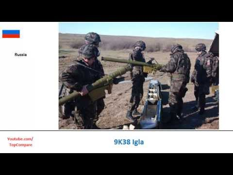 FIM-92 Stinger compared to 9K38 Igla, Manportable specs comparison