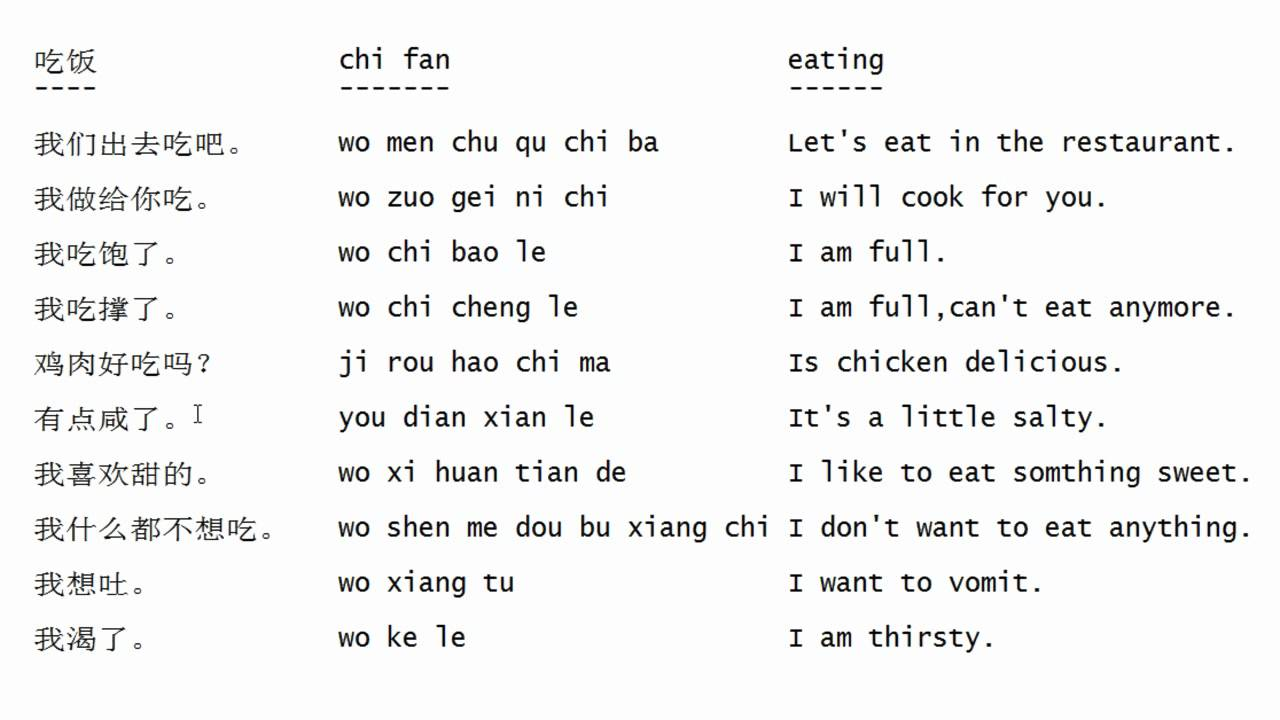 Eating Phrases Part 2 Chinese Beginners Tutorial 10 Youtube