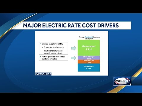 Future of electricity in New Hampshire and New England