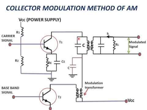 Collector Modulation Method