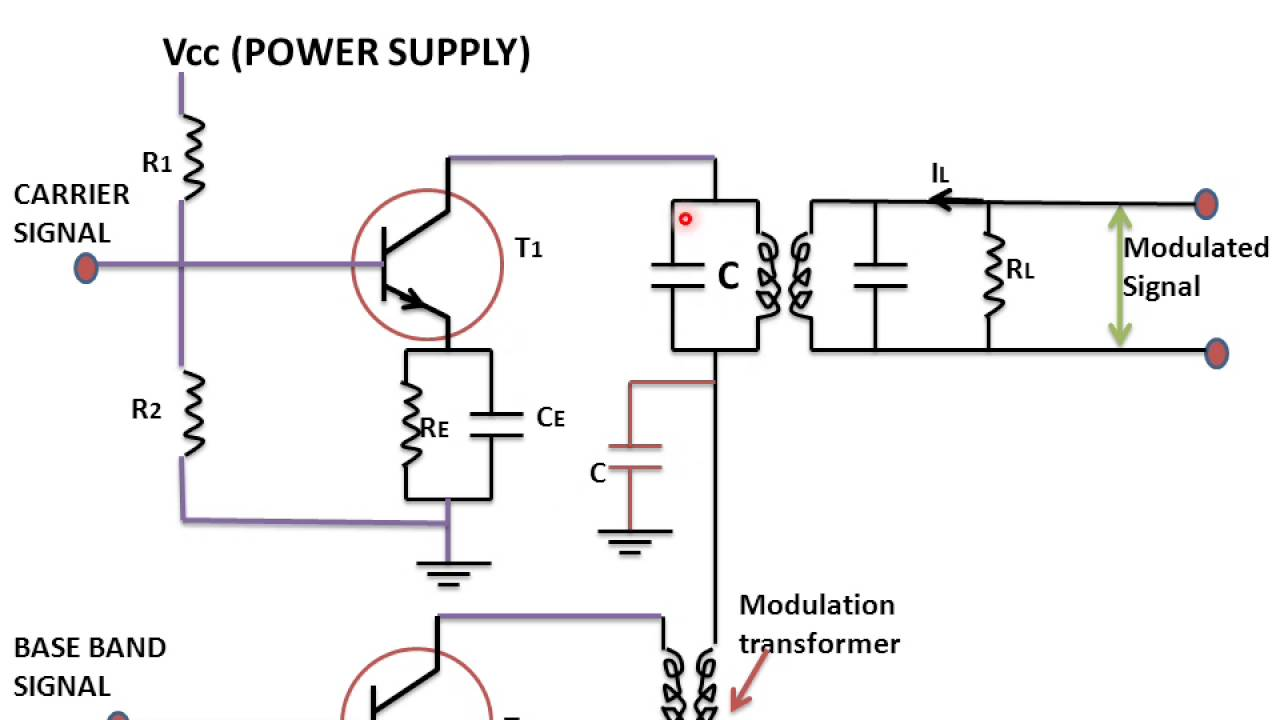 hight resolution of collector modulation method