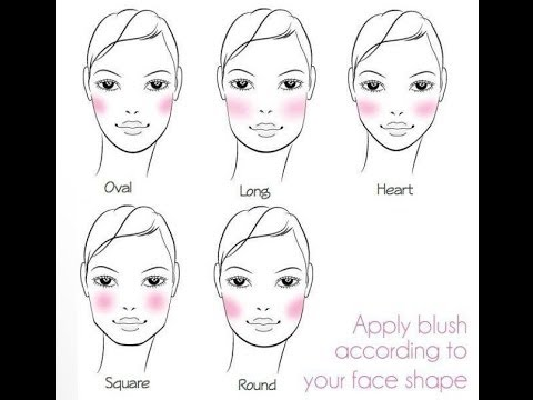How to Appy Blush According to Your Face Shape