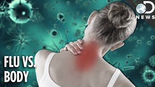 Why The Flu Causes Aches & Pains