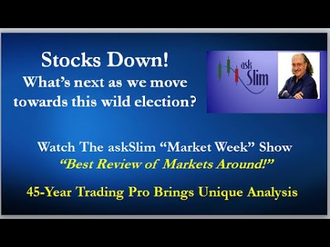 askSlim Market Week 10/23/20 - Technical & Cycle Analysis & Commentary US Stock Market Futures ETFs