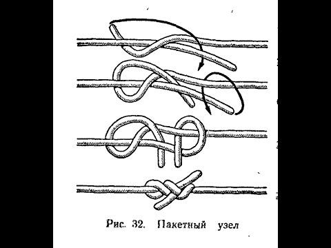 Как связать две встречные веревки при этом натягивая их