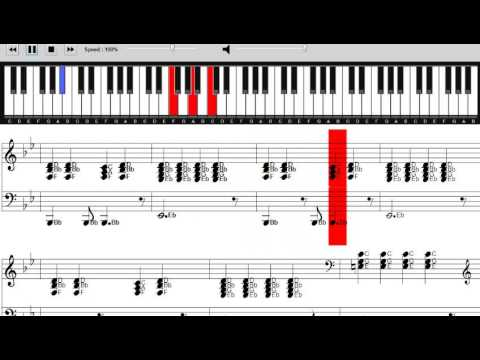 Rihanna Close To You Piano Sheet Music Tutorial Youtube