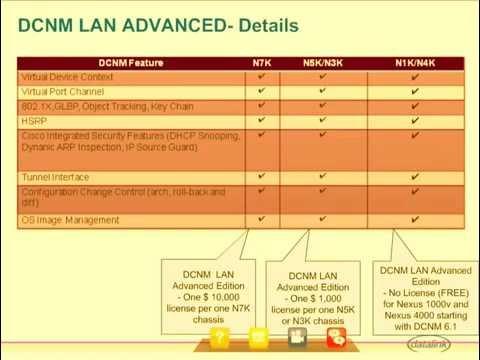 Tech Tuesday: Best Practices for Cisco Nexus Management