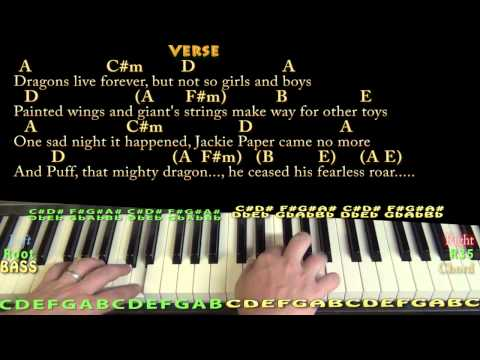 Puff the Magic Dragon - Piano Cover Lesson in A with Chords/Lyrics