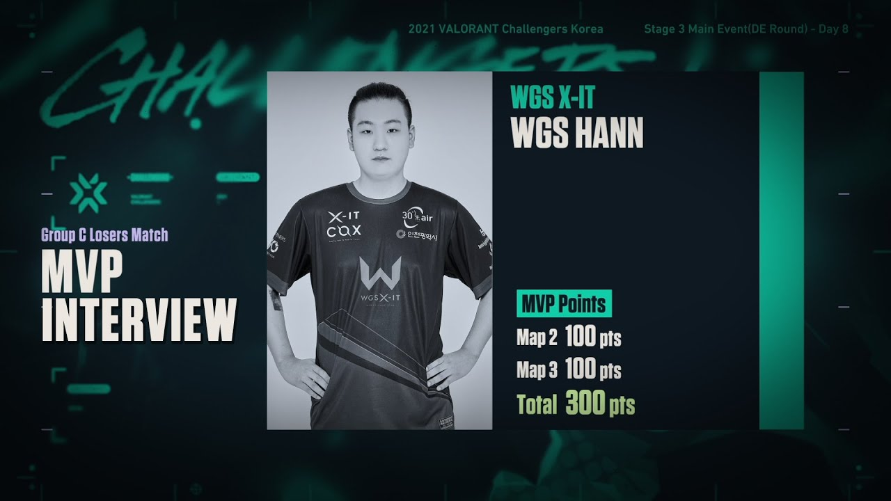 WGS HANN - MVP Interview  MainEvent DE Round Day8 GroupC Losers Match 07.30  VALORANT Challengers KR