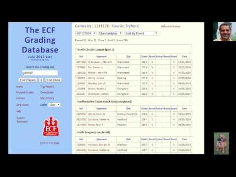 Highest ever OTB rating alert!: Kingscrusher reaches peak ECF rating - 212