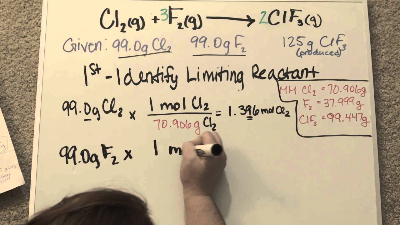 How To Find The Limiting Reactant Amp Percent Yield