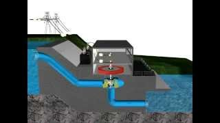 2 Work of Hydro electric power plant.mp4
