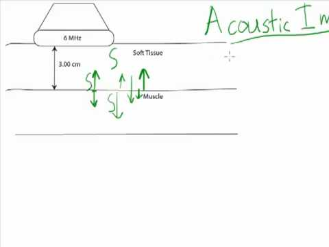 Ultrasound Physics: Impedance Calculation