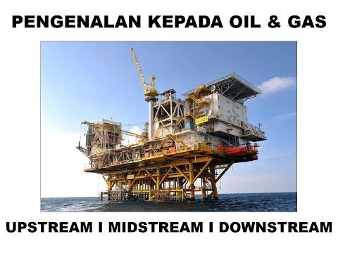 Pengenalan Kepada Industri Oil & Gas - Upstream, Midstream, Downstream - Nazmi Ismail