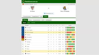 Прогноз на матч Атлетик Бильбао Реал Сосьедад 31 12 2020 домашние победы в очных встречах