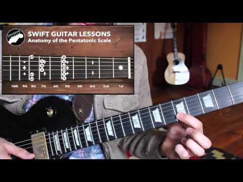 Guitar Soloing Lesson - Anatomy of the Pentatonic Scale