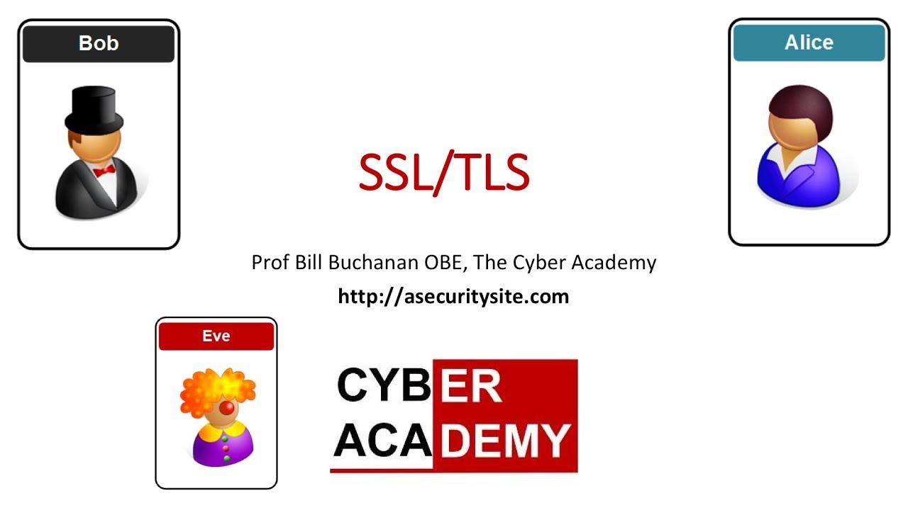 Outline of SSL/TLS