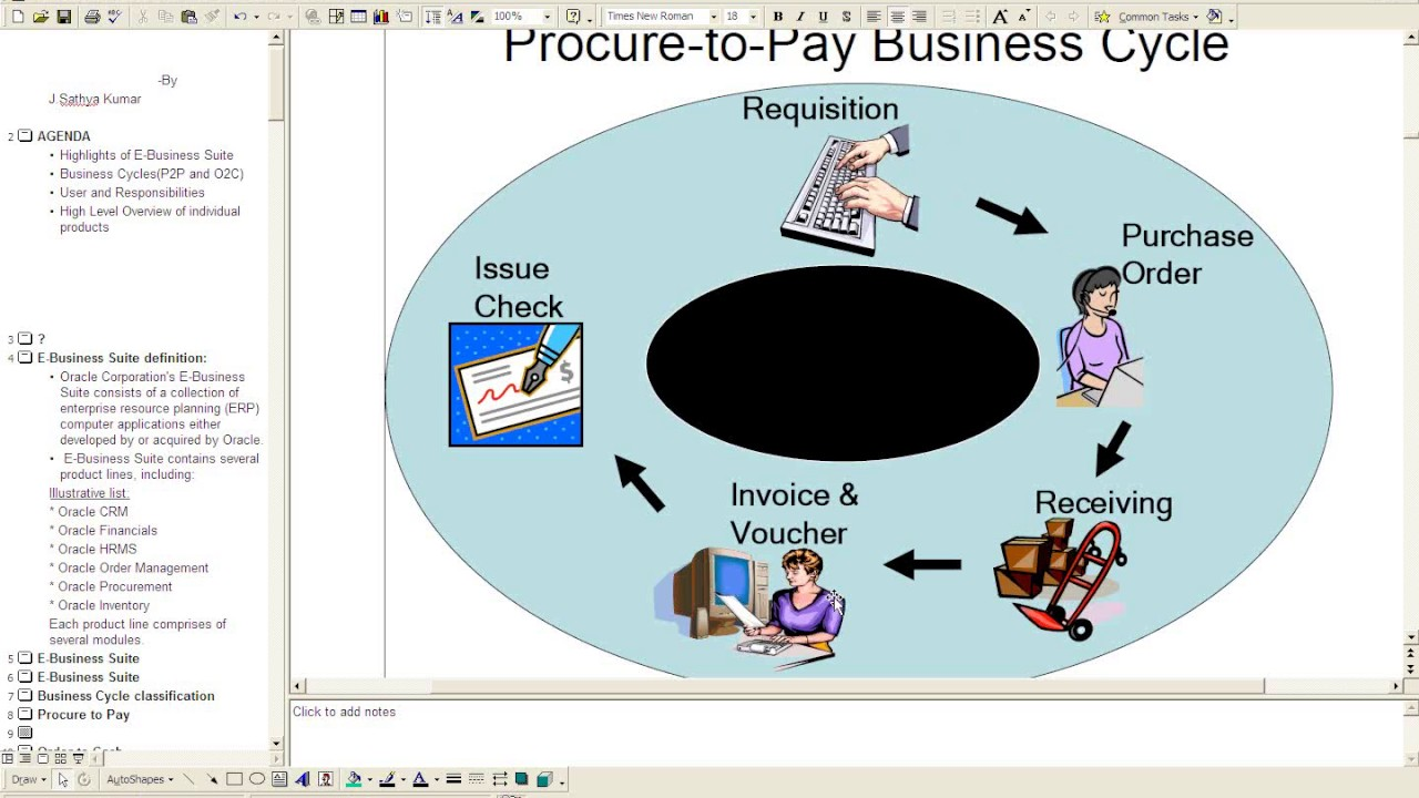 Oracle R12 Introduction Oracle Ebs Introduction Oracle
