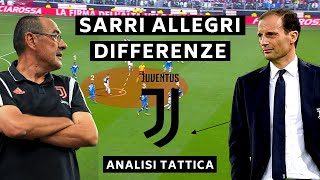 Juventus: le differenze fra Sarri e Allegri - Analisi tattica 2020