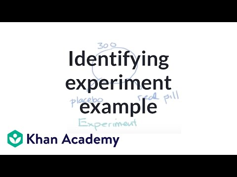 Worked example identifying experiment