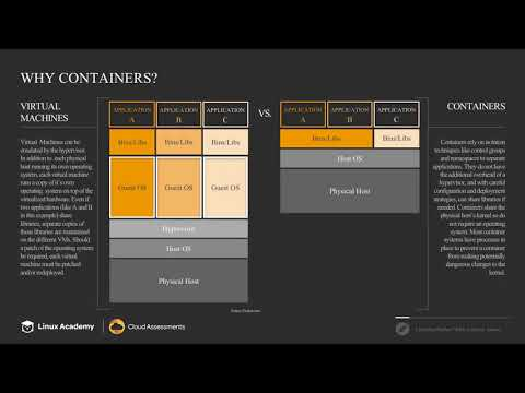 Why Containers? Why Docker?