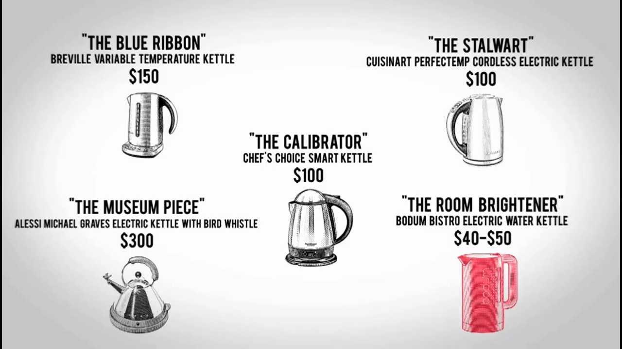 WSJ Test Kitchen: Top 5 Tea Kettles - YouTube