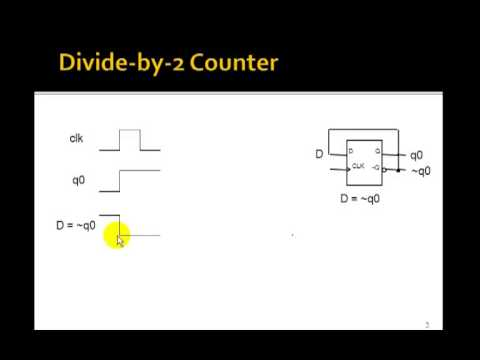 lesson 66 example 41 divide by 2 counter youtube rh youtube com Clock Divide by 2 Frequency Divider