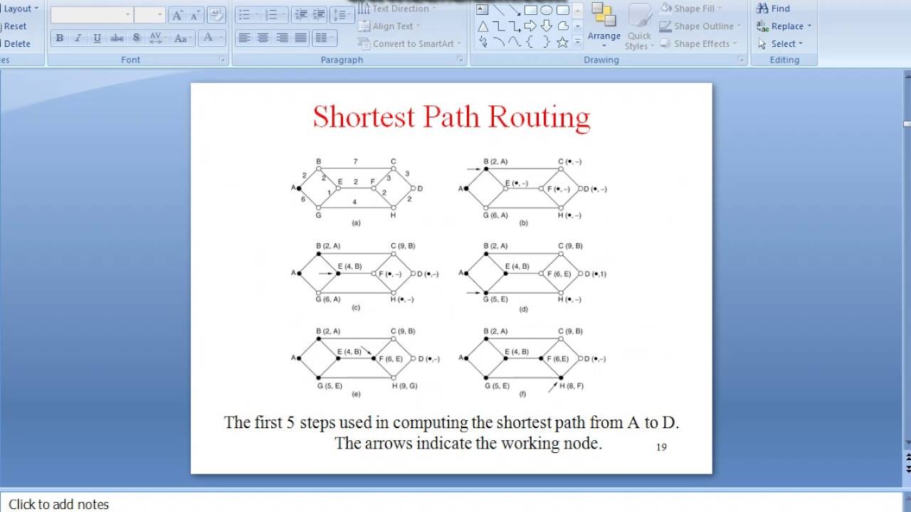 SHORTEST PATH ROUTING IN NETWORK