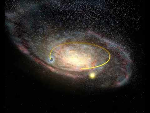 ESA Hubble : Black Hole Orbit In The Milky Way - YouTube