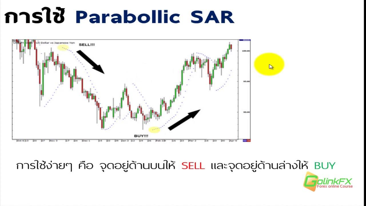 สอนเทรด Forex ฟรี –  วิธีการใช้ indicator parabolicsar | LINE : @GOLINKFX