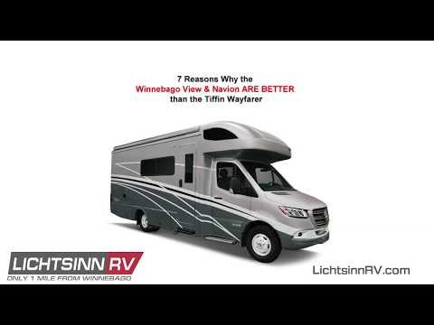 Tiffin Wayfarer vs Winnebago View & Itasca Navion- Product
