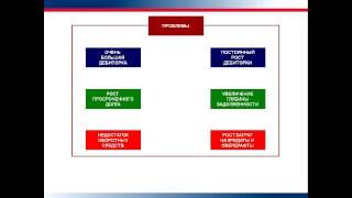 видео Автоматизация бизнес-процессов: 3 типичных проблемы