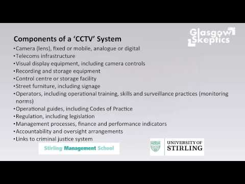 The Myths and Realities of CCTV in the United Kingdom