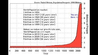 """FLAT EARTH BRITISH , The """"World Population"""" Could It Be Lower ?"""