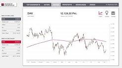 SG Bon Weekend: DAX-Aktien – Einfache Auswertung, interessantes Ergebnis