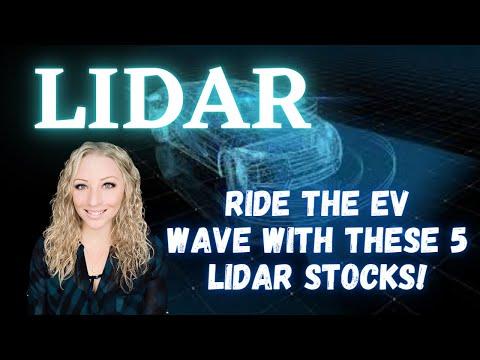 LIDAR Stocks!! The EV Markets Secret Weapon to Autonomous Driving! Buying Opportunity?!