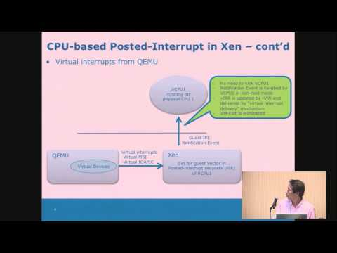 Intel(r) Virtualization Technology for Directed I/O (VT-d) Posted Interrupts  - Feng Wu, Intel