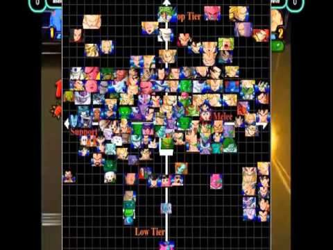 Budokai 3 Iso in List Ps3 character
