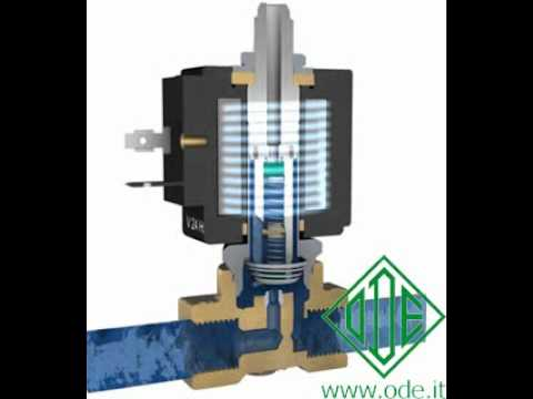 3 Way Direct Acting Normally Closed Solenoid Valve