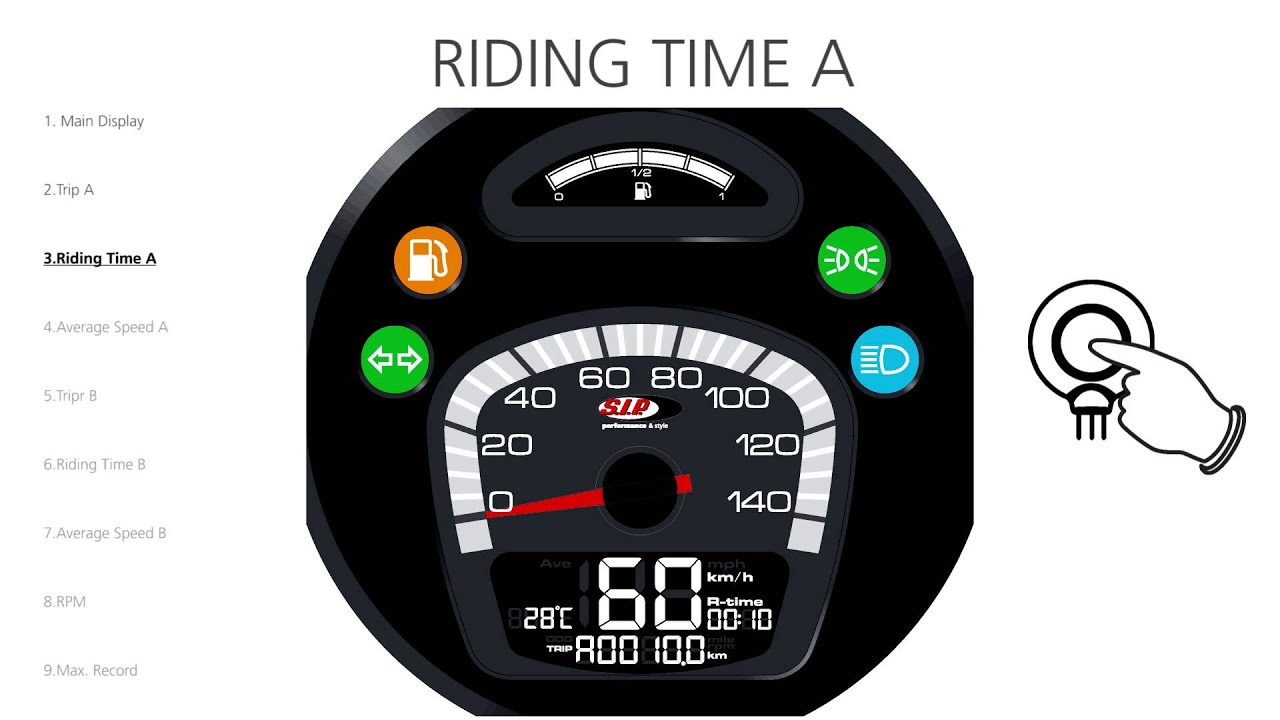 Tutorial The Functions Of Sip Speedo Rev Counter 20 For Vespa Lambretta Series Iii Electronic Ignition Installation