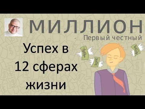 ПЧМ007 Мышление богатых и успешных людей. 12 сфер жизни человека. Как добиться успеха?
