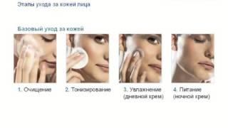 видео Основные этапы по уходу за лицом