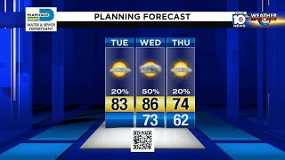 Local 10 Forecast: 2/25/20 Afternoon Edition
