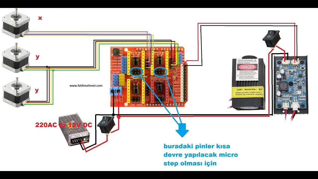 arduino uno cnc shield laser benbox kullan m. Black Bedroom Furniture Sets. Home Design Ideas